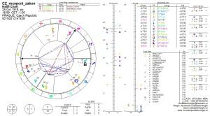 horoskopcr